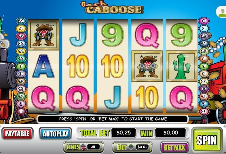 The complete Process of Casino
